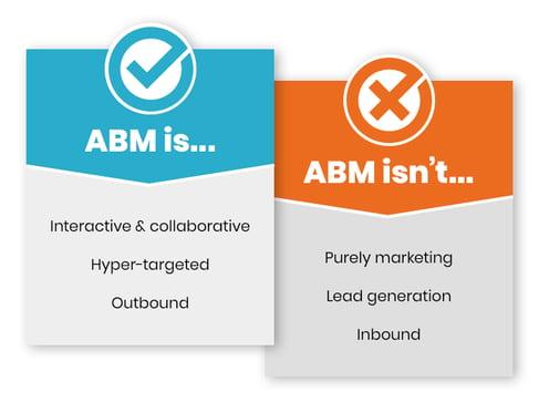 ABM_Infographic