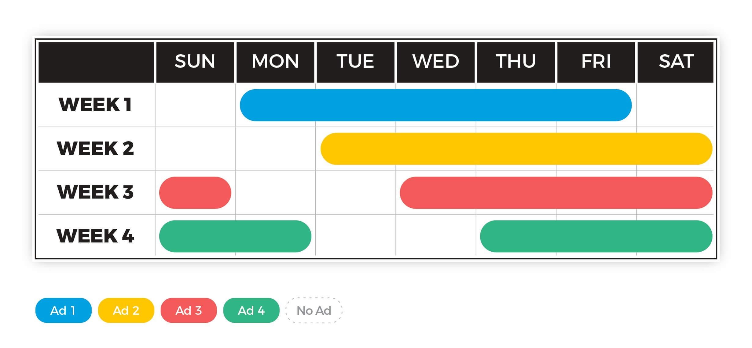 Ad_Schedule_Chart