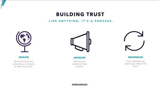 Steps to Building Trust from Inbound