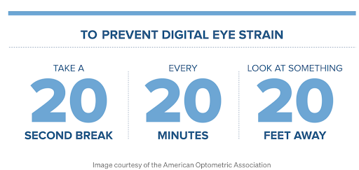 How to prevent Eye-Strain Infographic