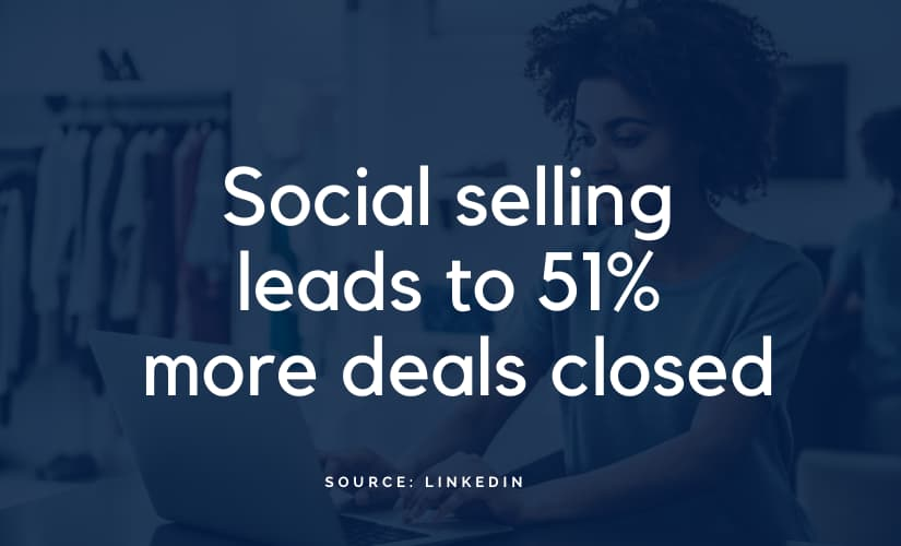 Social sellings closes 51% more deals