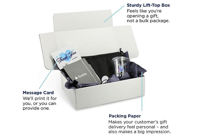 Things-To-Include-in-a-Corporate-Holiday-Gift-Box