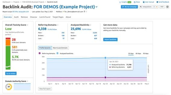 semrush backlink audit tool