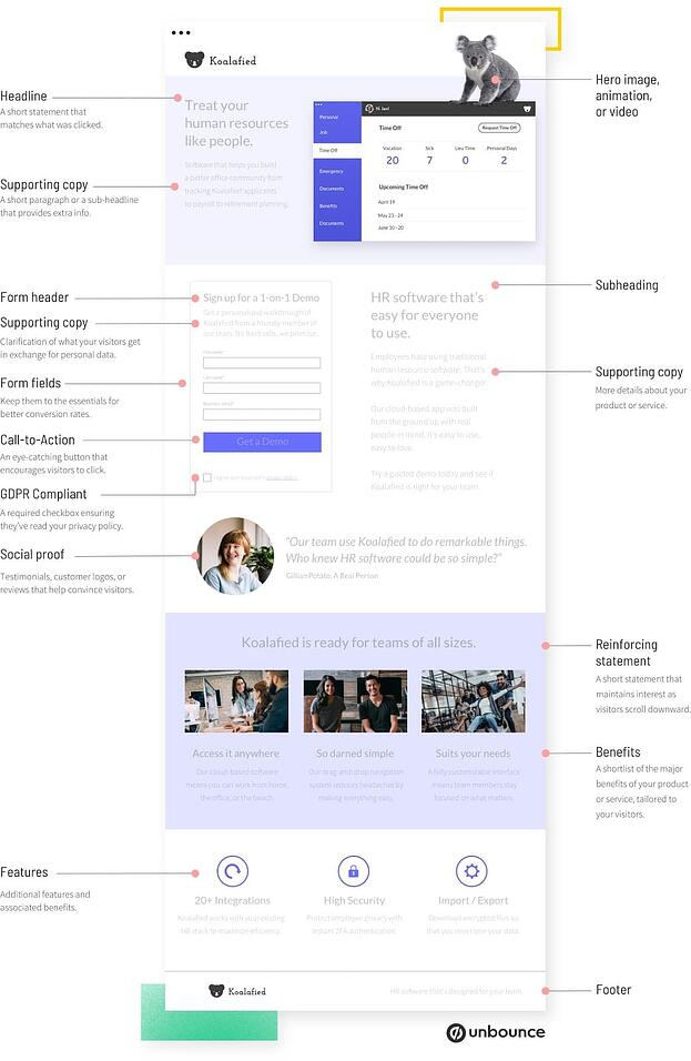 layout page intentially landing page