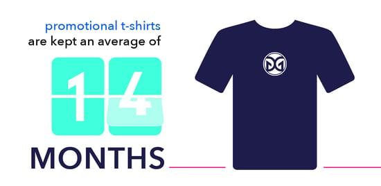 custom printed tshirts for companies