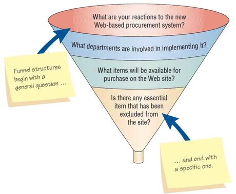 funnel interview approach
