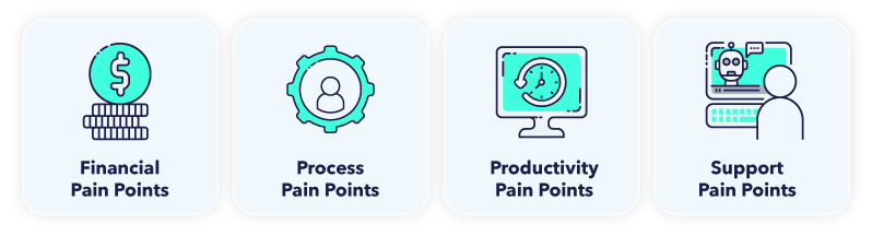 types of pain points