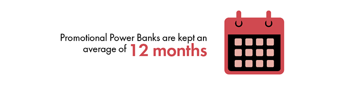 Power banks are kept average of 12 months