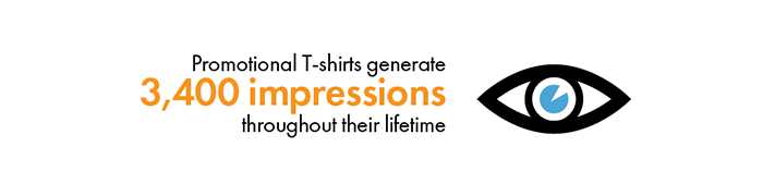 Promotional T-shirts generate 3,400 impressions