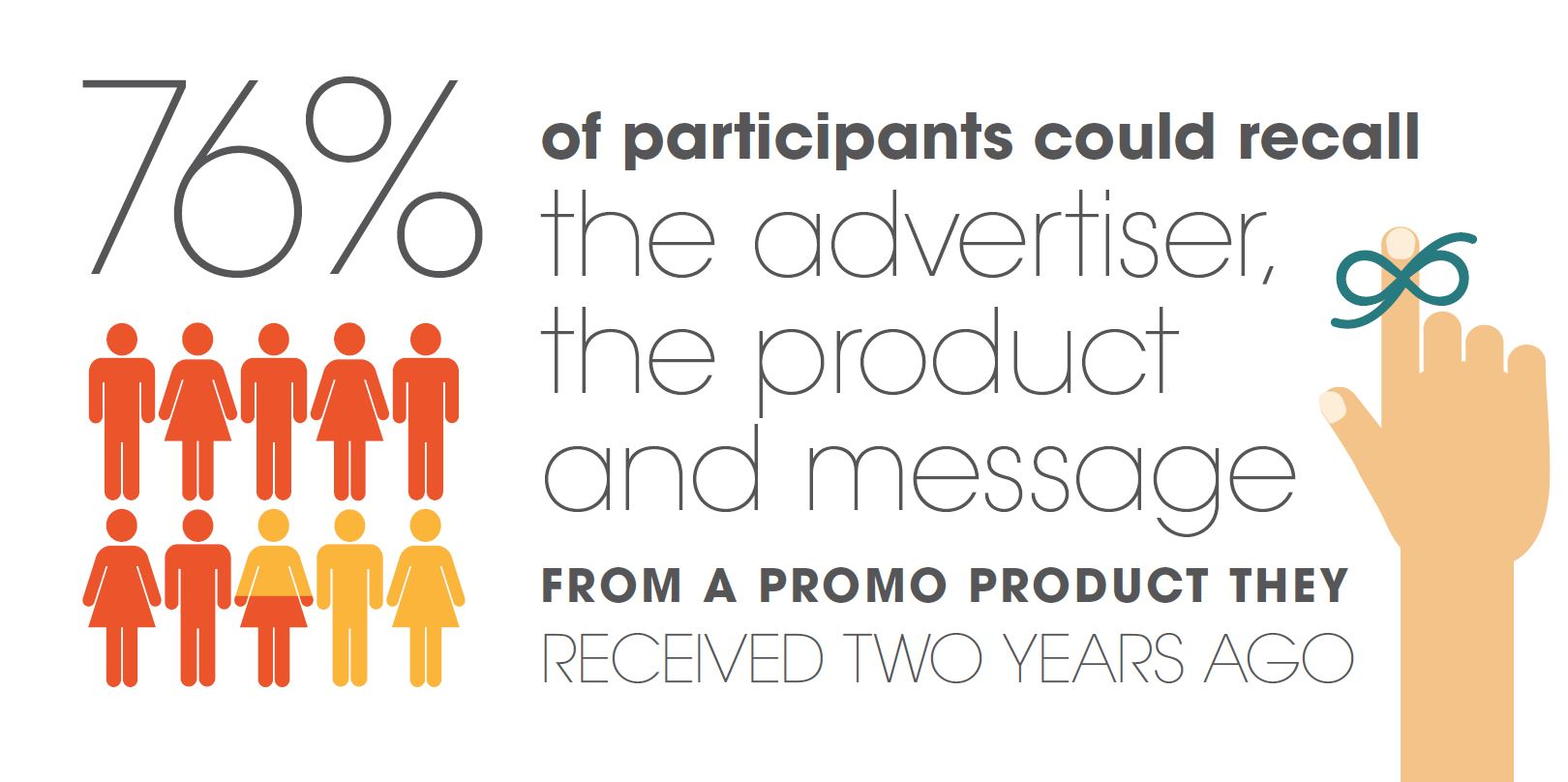 Promotional Products Increase Brand Recognition