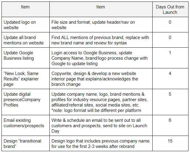 rebrand schedule