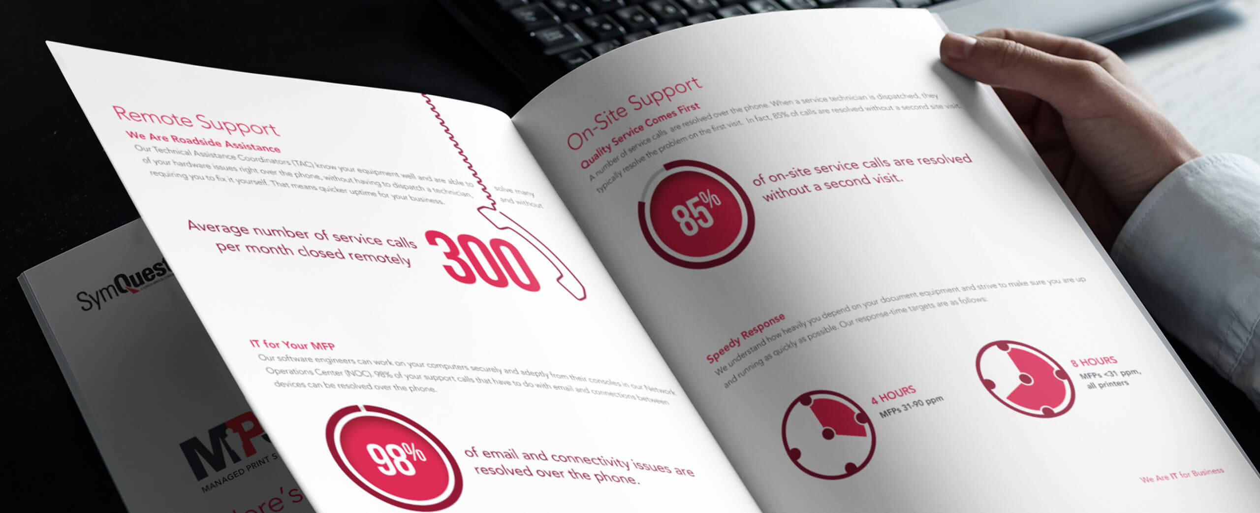 dmg-marketing-collateral-symquest-brochure