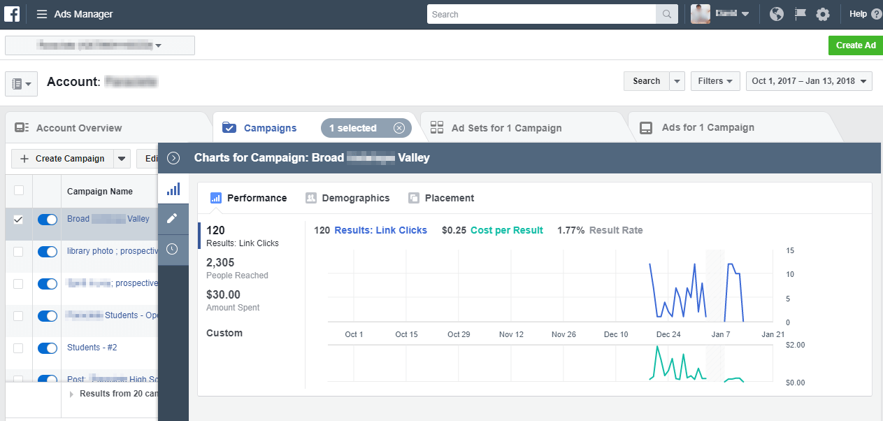 Analyze Audience Overlap sample campaign